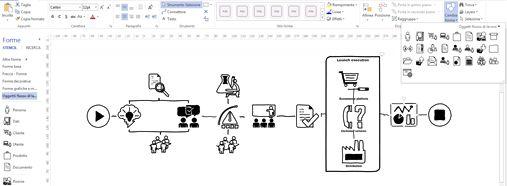 Screenshot di un diagramma di Visio con le opzioni per personalizzare il progetto.