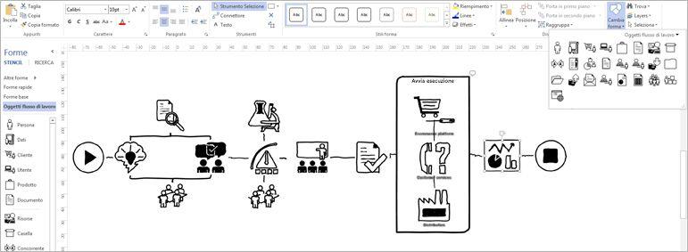 Primo piano di un diagramma di Visio, con la barra multifunzione e gli strumenti per personalizzare il progetto.