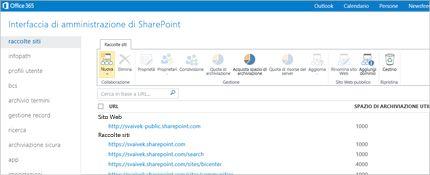 Screenshot dell'interfaccia di amministrazione di SharePoint, dove è possibile gestire facilmente siti e utenti.