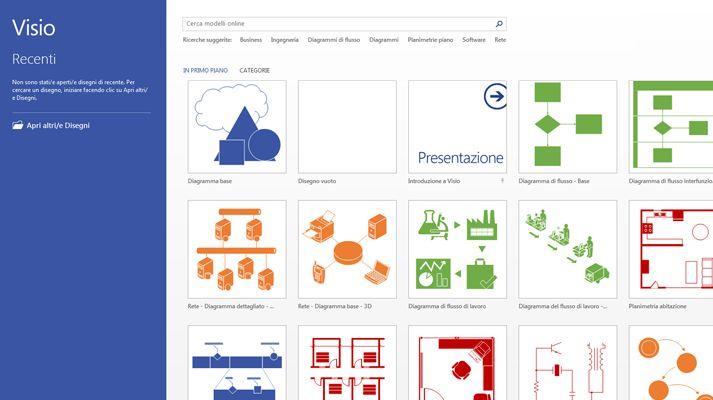 Schermata di Visio che visualizza i file recenti e i modelli di Visio in primo piano.