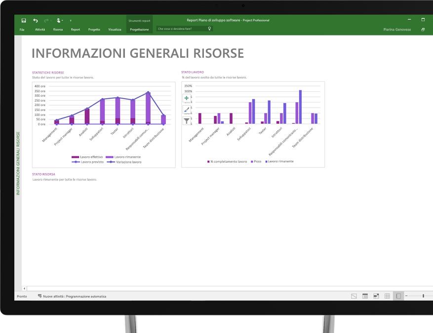 Dispositivo con un file di Project aperto con un report di panoramica delle risorse