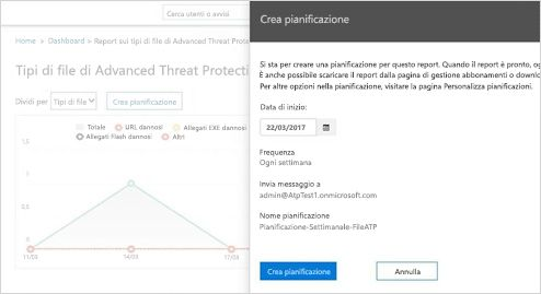 Primo piano di un report in tempo reale delle e-mail ricevute in Exchange Online Protection.