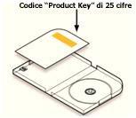 Posizione del codice Product Key nella custodia del DVD