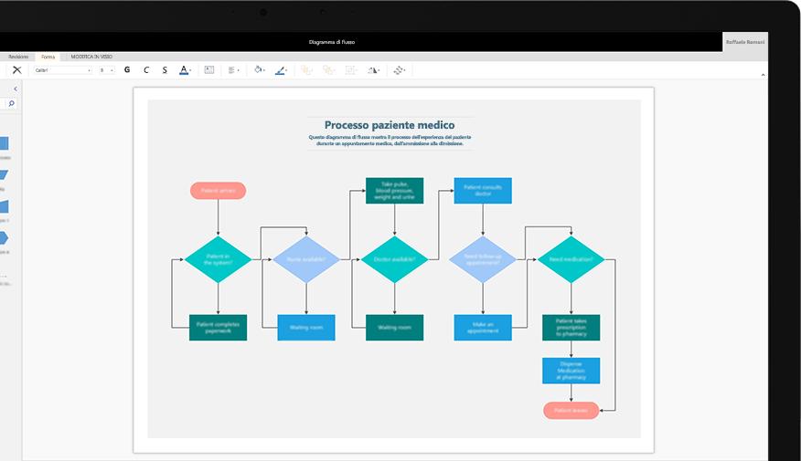 Software per diagrammi e organigrammi microsoft visio 2016 for Recensioni di software planimetrie