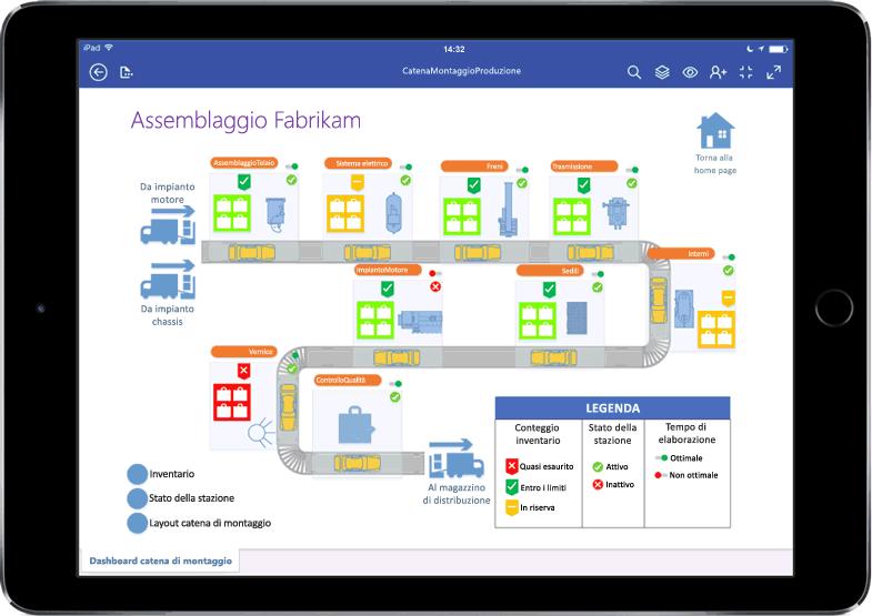 iPad che visualizza il diagramma di una catena di montaggio in Visio