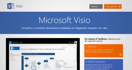TestDrive di Visio visualizzato sullo schermo di un computer, segui il TestDrive di Visio ora