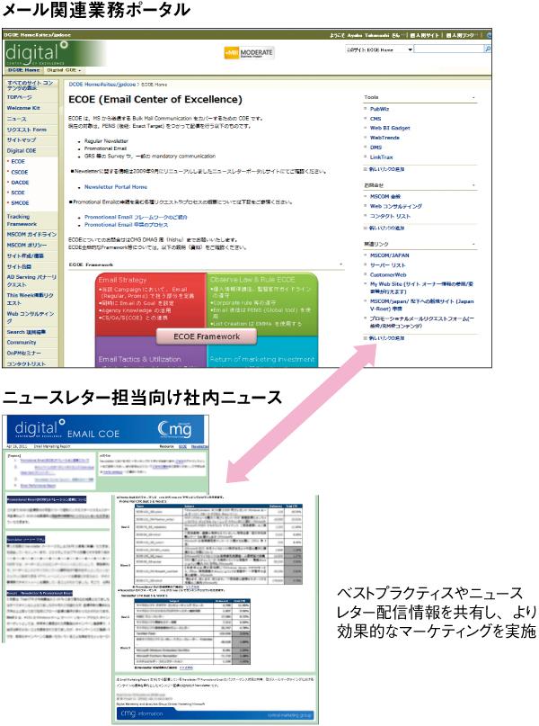 Microsoft Com1 Microsoft Way Redmond: 日本マイクロソフト株式会社