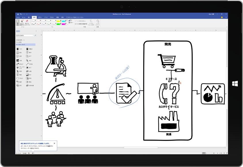 Visio でペンを使用して描いたプロセス図が画面に表示されている Surface タブレット