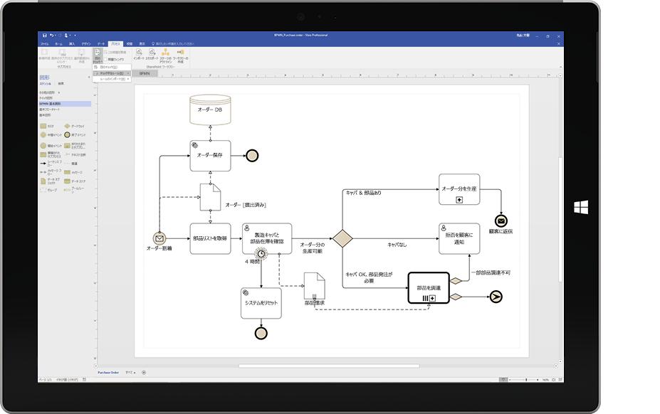 Visio のプロセス図が表示されている Surface タブレット
