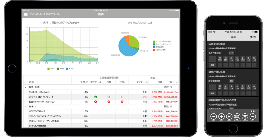 Office 365 でプロジェクトの詳細が表示されたタブレットとスマートフォン、モバイルでのタスクと時間の管理を可能にする