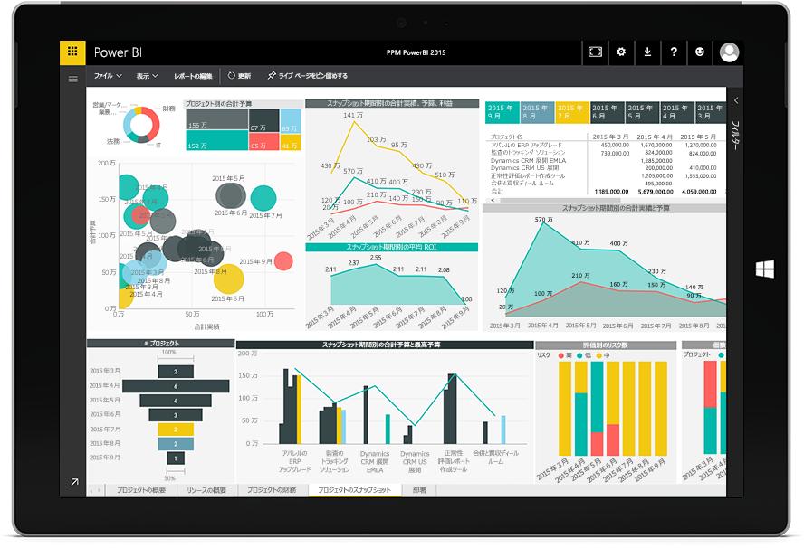 Microsoft プロジェクトおよびポートフォリオ管理の Power BI グラフが表示された Microsoft Surface タブレット画面