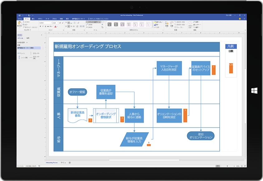 Visio の新入社員の研修プロセス図が表示されている Microsoft Surface タブレット