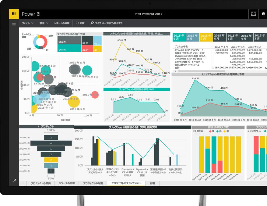 Power BI で開いたデータの視覚化が表示されているデバイス