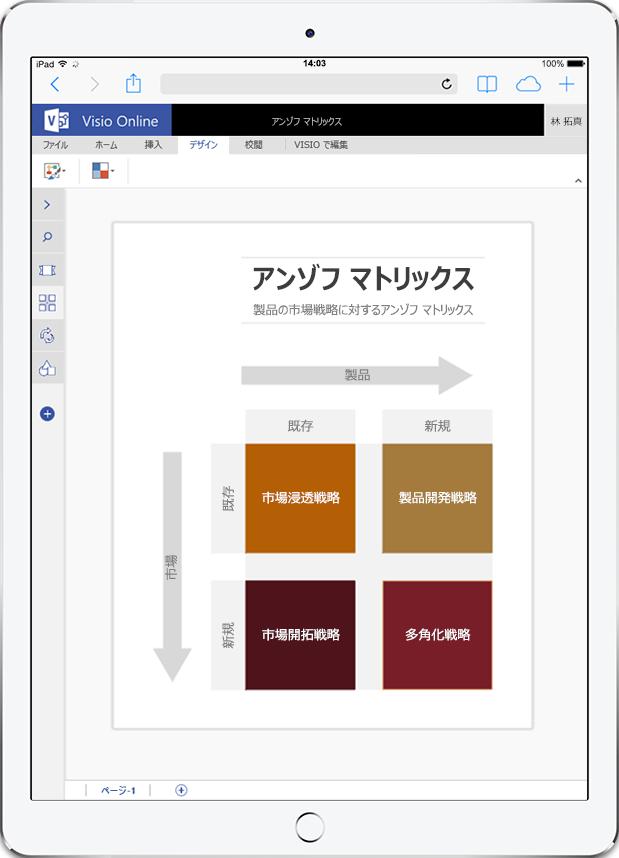 Visio Online で作成したアンソフのマトリックスの図。製品市場の拡張を表しています。