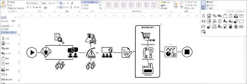デザインをカスタマイズするためのオプションを表示した Visio の図。