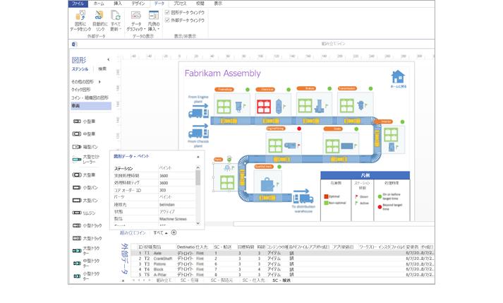 データ ソースと動的にリンクされた図形を示す Visio の図。