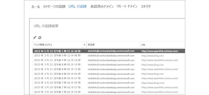 Office 365 Advanced Threat Protection での URL の追跡結果。