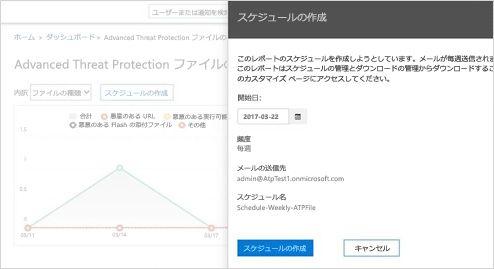 受信メール メッセージに関する Exchange Online Protection のリアルタイム レポートのクローズアップ。