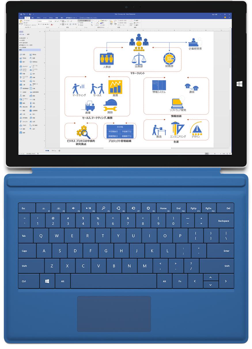 Microsoft Surface に Visio Professional でネットワーク ダイアグラムが表示されています