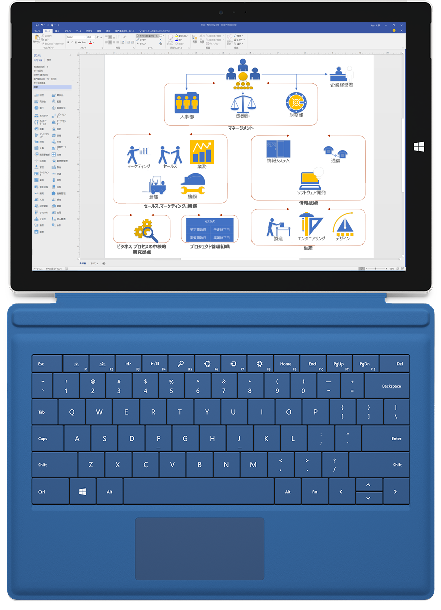 Visio Professional で描いたネットワーク図が表示されている Microsoft Surface