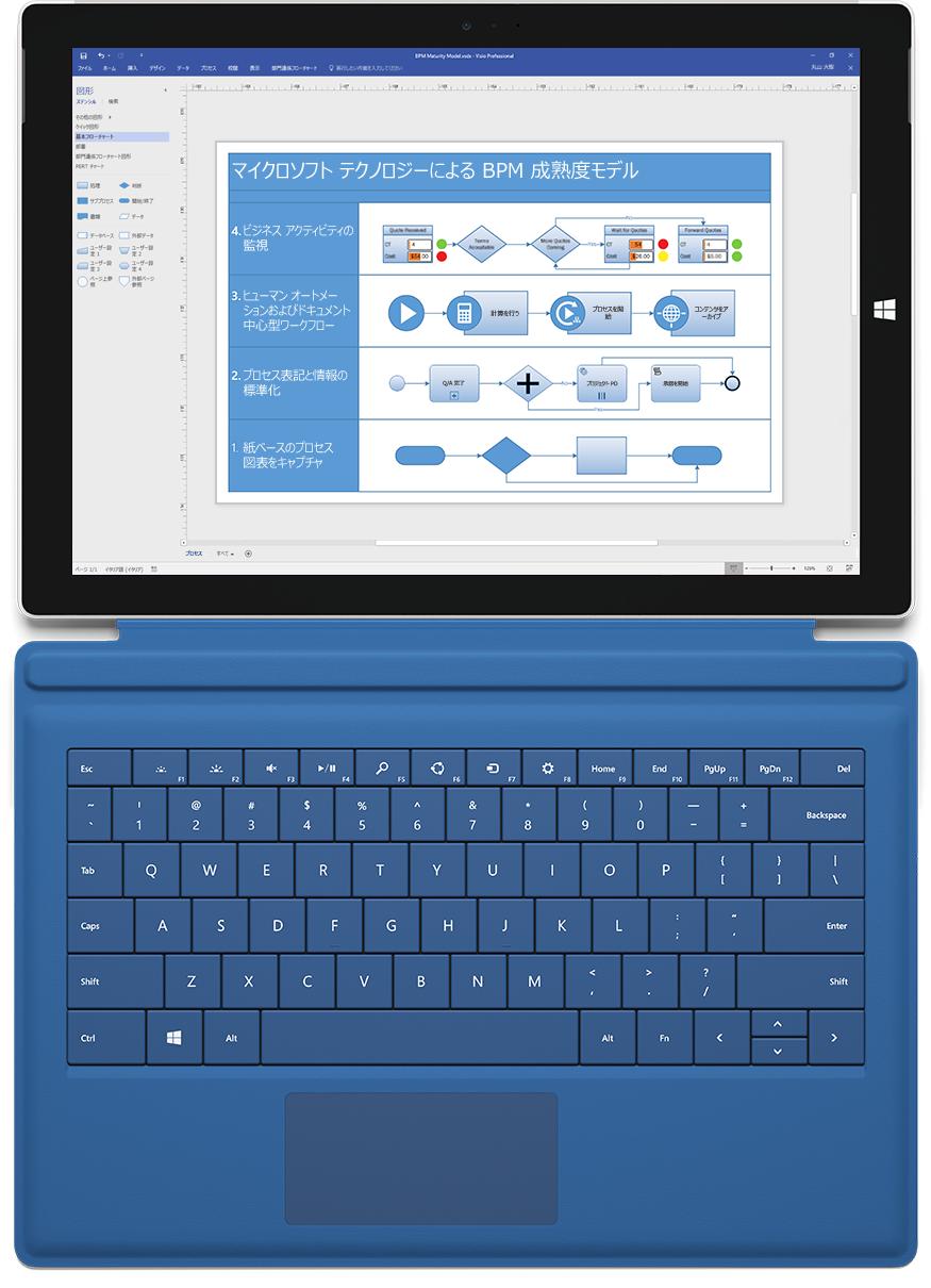Visio Professional で描いた製品販売プロセス図が表示されている Microsoft Surface