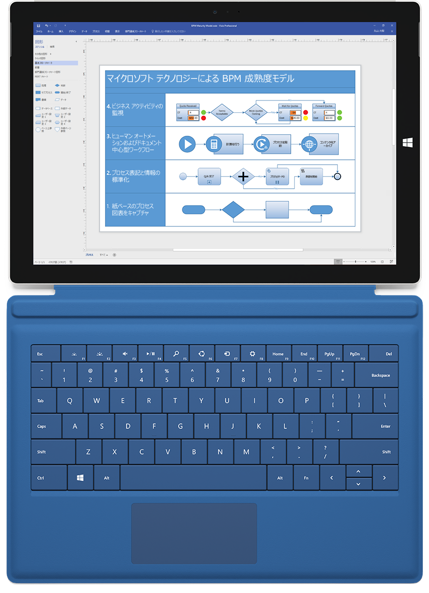 Microsoft Surface に、製品発表の手順図が Visio Professional で表示されています