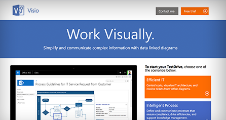 Visio TestDrive がコンピューター画面に表示されています。Visio TestDrive を今すぐ開始します。