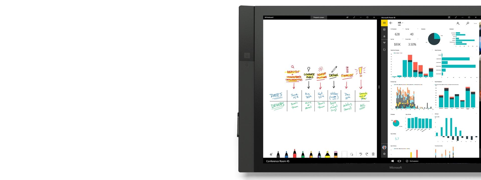 Surface Hub で表示された PowerBI 。