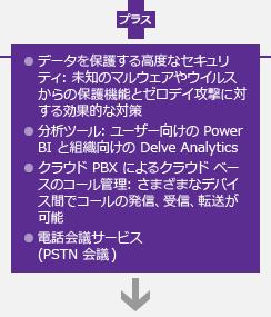 ●データを保護する高度なセキュリティ: 未知のマルウェアやウイルスからの保護機能とゼロデイ攻撃に対する効果的な対策 ●分析ツール: ユーザー向けの Power BI と組織向けの Delve Analytics ●クラウド PBX によるクラウド ベースのコール管理: さまざまなデバイス間でコールの発信、受信、転送が可能 ●電話会議サービス (PSTN 会議)