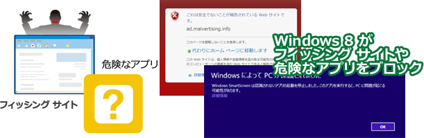画像イメージ : Windows 8 がフィッシング サイトや危険なアプリをブロック