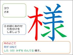 プレゼンテーション ソフト「PowerPoint」: 色分けやアニメーションの設定 イメージ写真