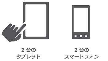 イメージ : 2 台のタブレットと 2 台のスマートフォン