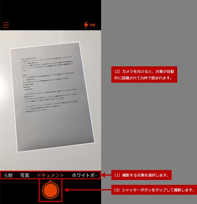 (1) 撮影する対象を選択します。(2) カメラを向けると、対象が自動的に認識されて白枠で囲まれます。(3) シャッター ボタンをタップして撮影します。