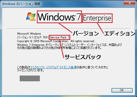 キャプチャ:Windows 7 表示されたダイアログボックス