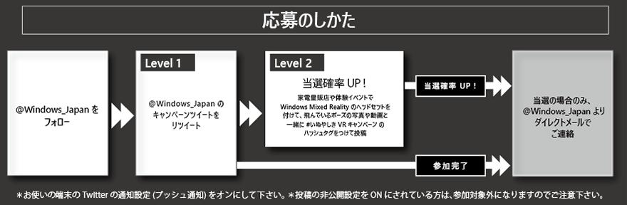 ツイッターの公式アカウント「@Windows_Japan」をフォローして応募しよう!