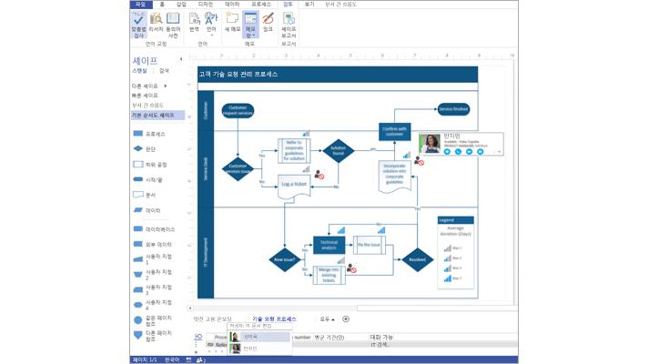 리본과 편집 중인 두 명의 사용자가 표시된 Visio 다이어그램 스크린샷