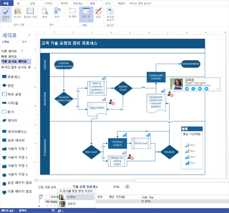 리본 메뉴와 편집 중인 두 명의 사용자가 표시된 Visio 다이어그램 스크린샷