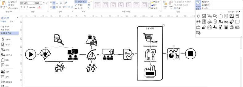 디자인을 사용자 지정하기 위한 리본과 도구가 표시된 Visio 다이어그램 클로즈업