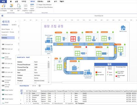 데이터 스프레드시트와 셰이프 데이터가 있는 데이터 연결 Visio 다이어그램 클로즈업