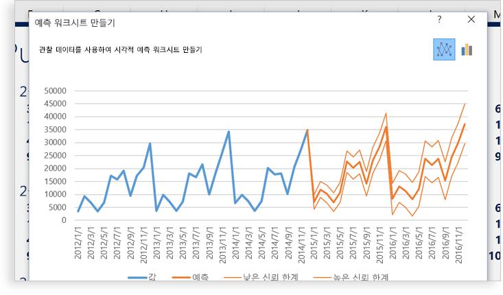 데이터 패턴을 보여주는 두 개의 차트가 있는 Excel 스프레드시트가 표시된 노트북