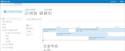 SharePoint의 프로젝트 요약 시간 표시 막대 확대 화면