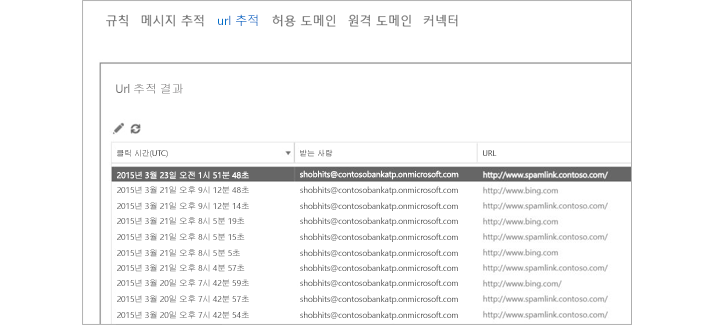 Office 365 Advanced Threat Protection의 URL 추적 결과