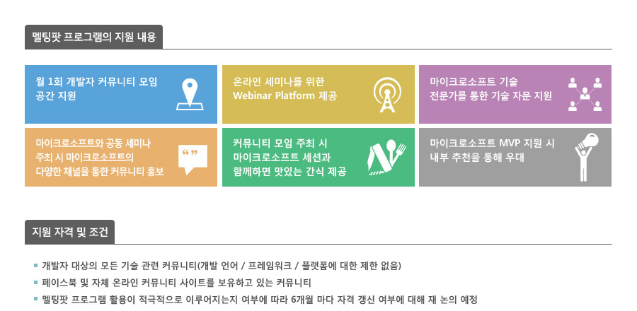 멜팅팟 프로그램의 지원 내용 / 지원 자격 및 조건