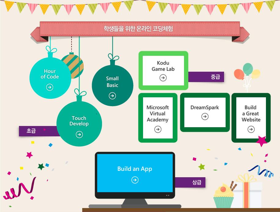 학생들을 위한 온라인