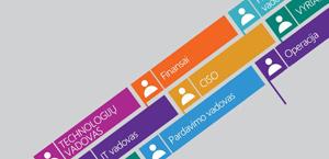 """Įvairių IT pareigas, sąrašą, Sužinokite apie """"Office 365 Enterprise E5"""""""