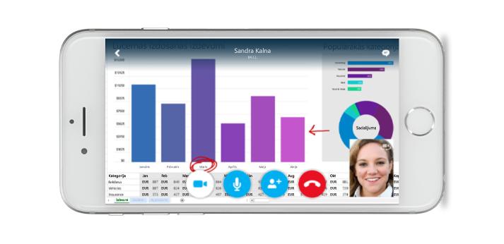 Viedtālrunis, kurā redzama diagramma un neliels sapulces video dalībnieka attēls.