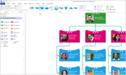 Ekrānuzņēmums ar organizācijas diagrammu, kas izveidota un pielāgota programmā Visio.