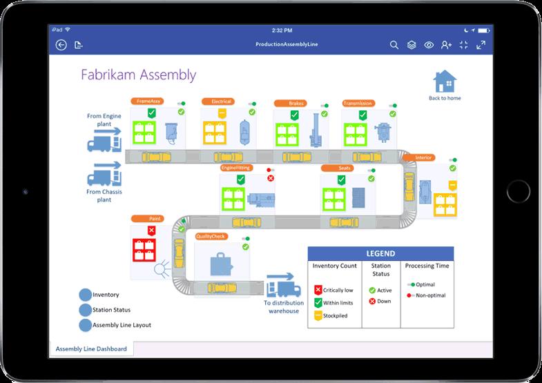 iPad ekrānā redzama konveijera shēma programmā Visio