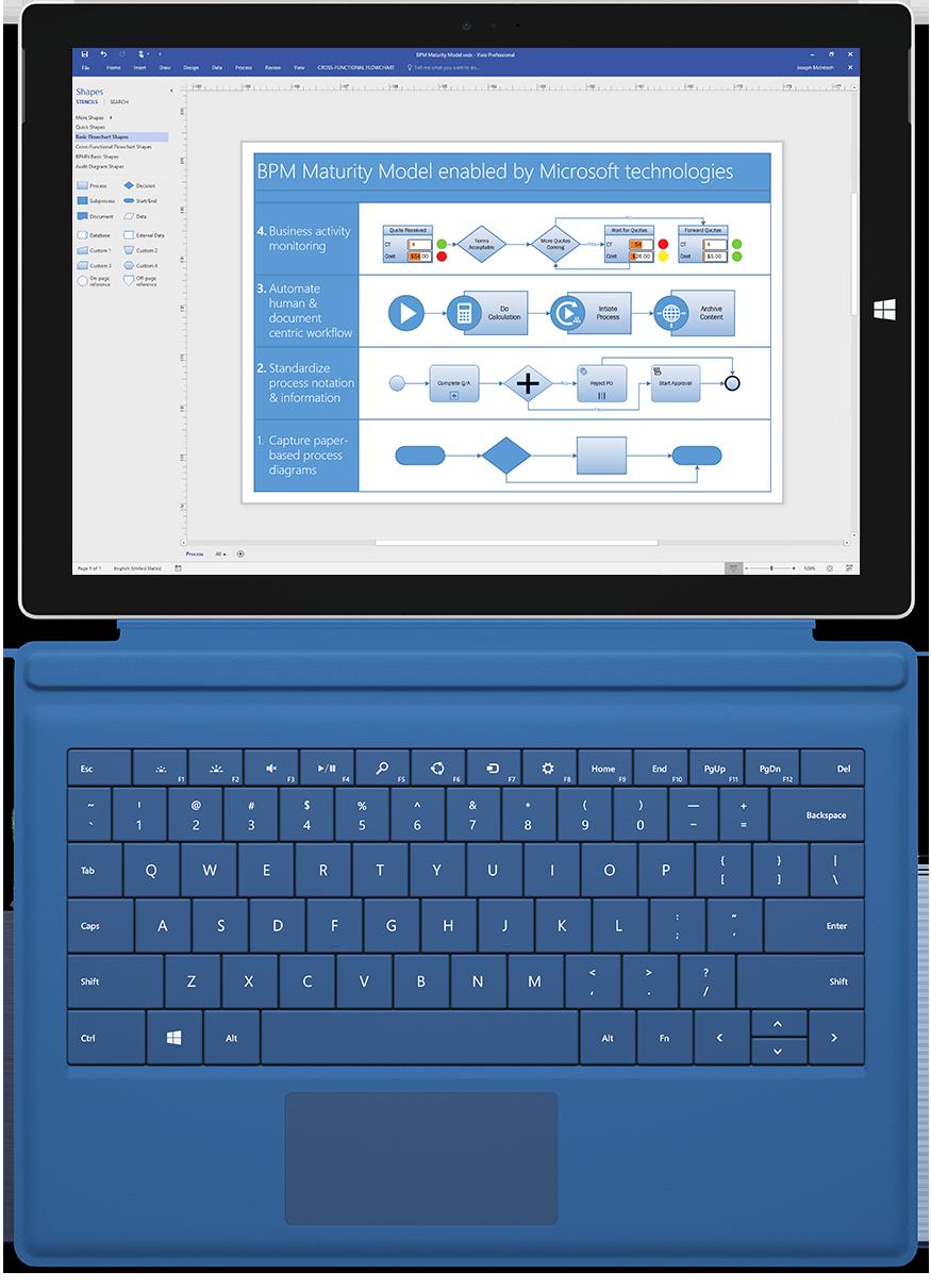 Microsoft Surface ierīce, kurā redzama produktu izlaides procesa shēma programmā Visio Professional