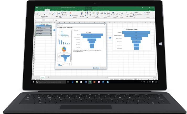 Sebuah komputer riba menujukkan hamparan Excel dengan dua carta yang mengilustrasikan corak data.